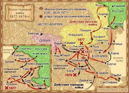 Турецкая война 19 в